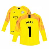finest selection 2fd97 174c1 Man City Goalkeeper Kit 2016 | Man City Goalkeeper Shirt ...